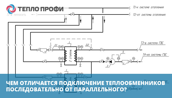 Чем отличается подключение теплообменников последовательно от параллельного?